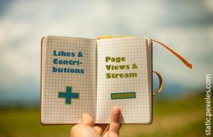 Wann-haben-FacebookwerbungenErfolg