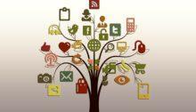Nachhaltigkeit PR - Baum mit Symbolen