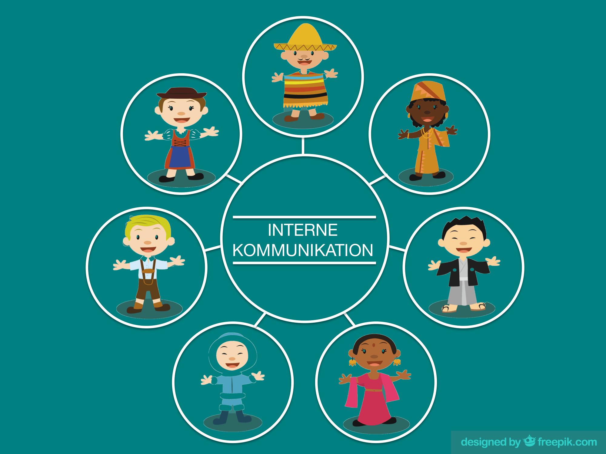 Kulturen Unternehmen International Interne Kommunikation
