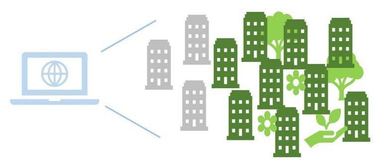 Die Grafik zeigt einen Laptop, mit offener Website und mehreren Häusern. Diese unterscheiden sich in der Farbe: grau und grün. Im Hintergrund sind Bäume und Blumen zu sehen.